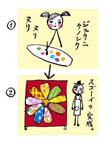 Kohanawotsukuru_2